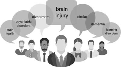 Brain Injury Speech Bubbles